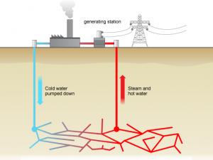 services(übersicht)_geothermal